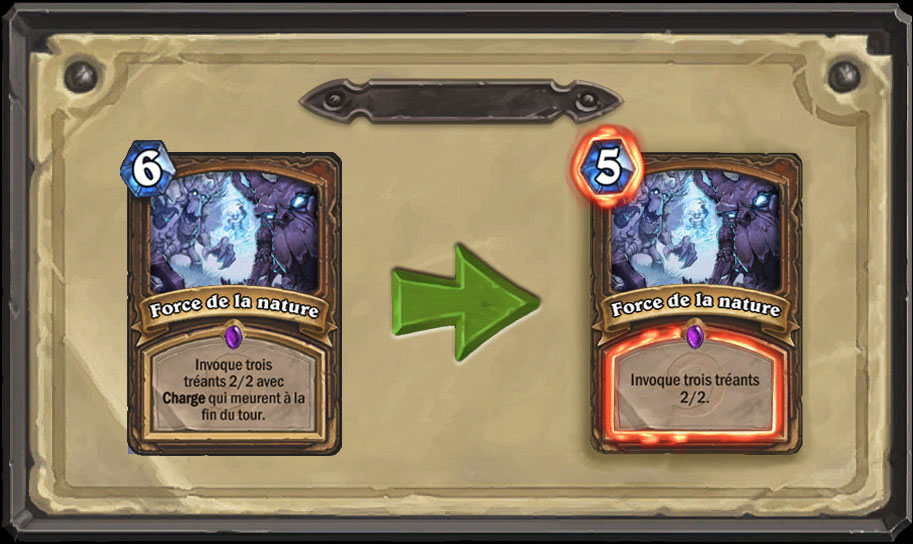 Nerf carte Hearthstone Force de la nature