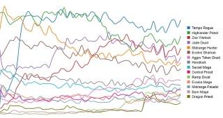 Le Voleur Tempo est nettement le plus populaire
